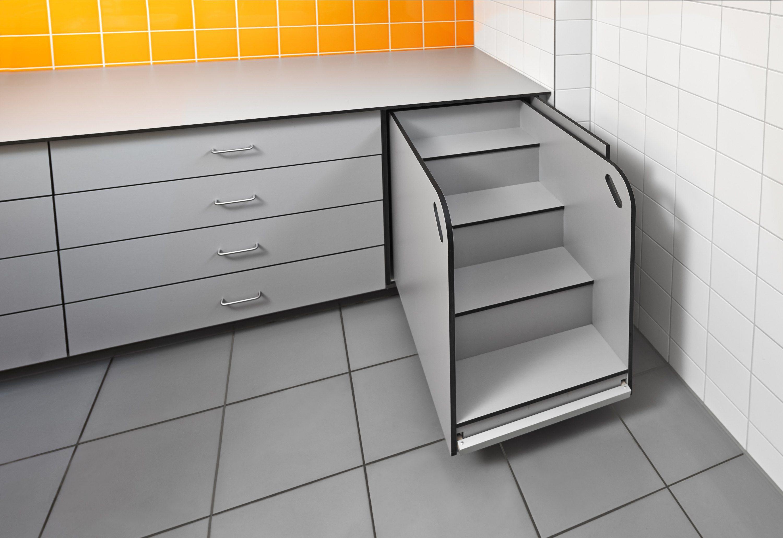 wc trennwand kindergarten svf30 kiga sch fer. Black Bedroom Furniture Sets. Home Design Ideas